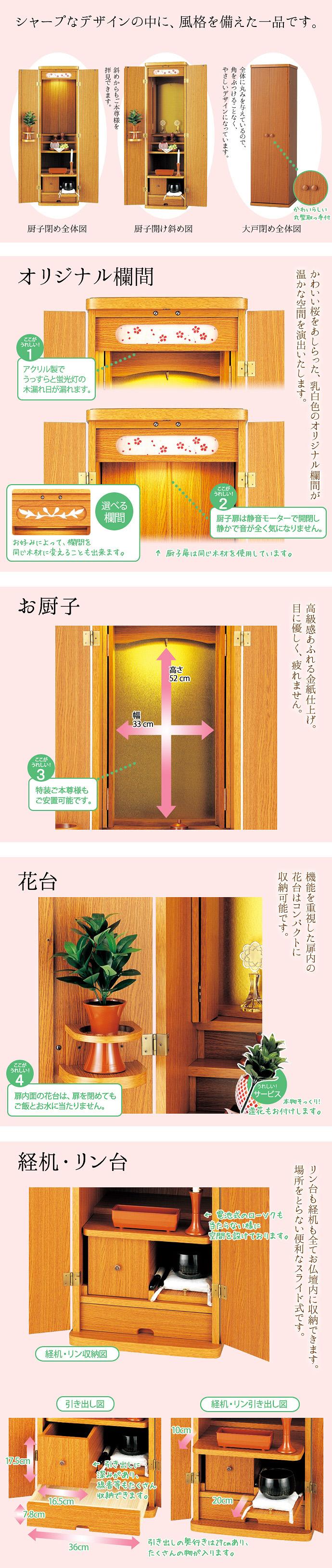 メルヘンライト デザイン図